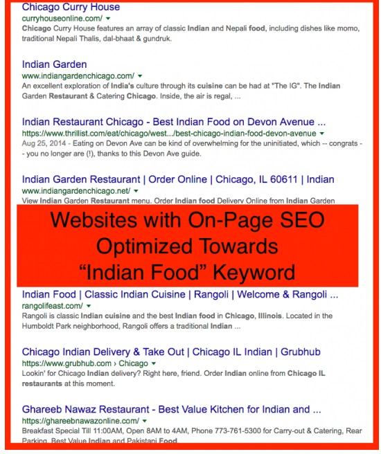WHAT IS SEO ON-PAGE 2019